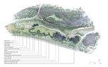 Riverside-Site Plan